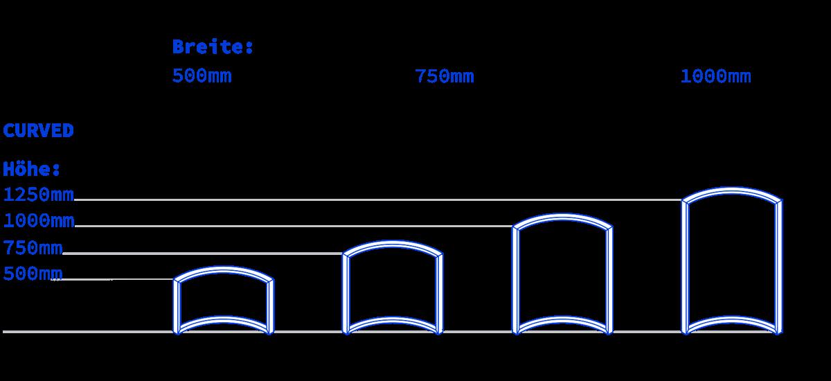 Zubehör Rahmen - Curved